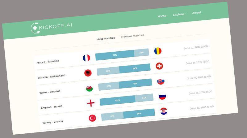 Prédire les résultats de matchs de foot avec une nouvelle technologie